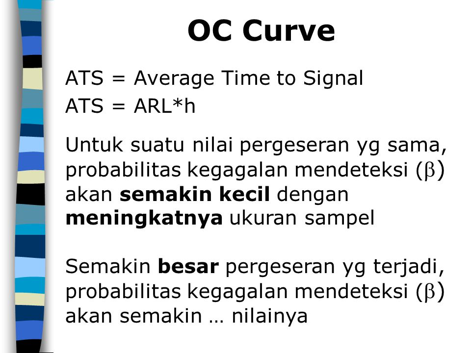 OC Curve ATS = Average Time to Signal ATS = ARL*h