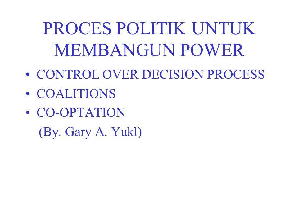 PROCES POLITIK UNTUK MEMBANGUN POWER