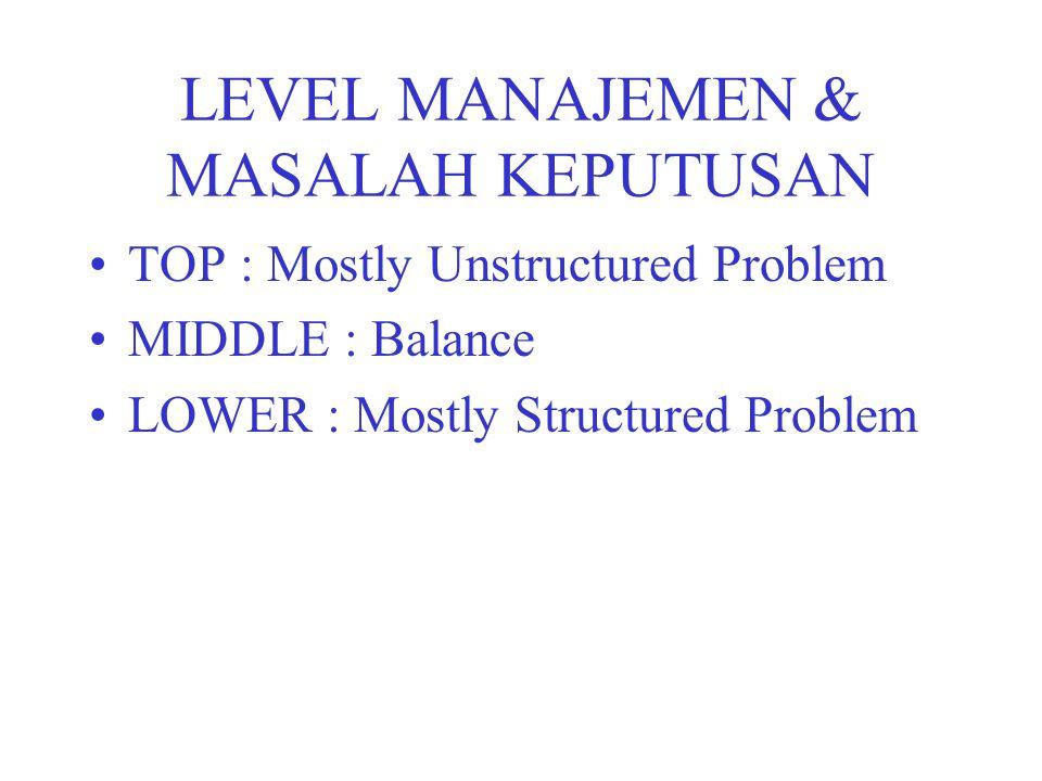 LEVEL MANAJEMEN & MASALAH KEPUTUSAN