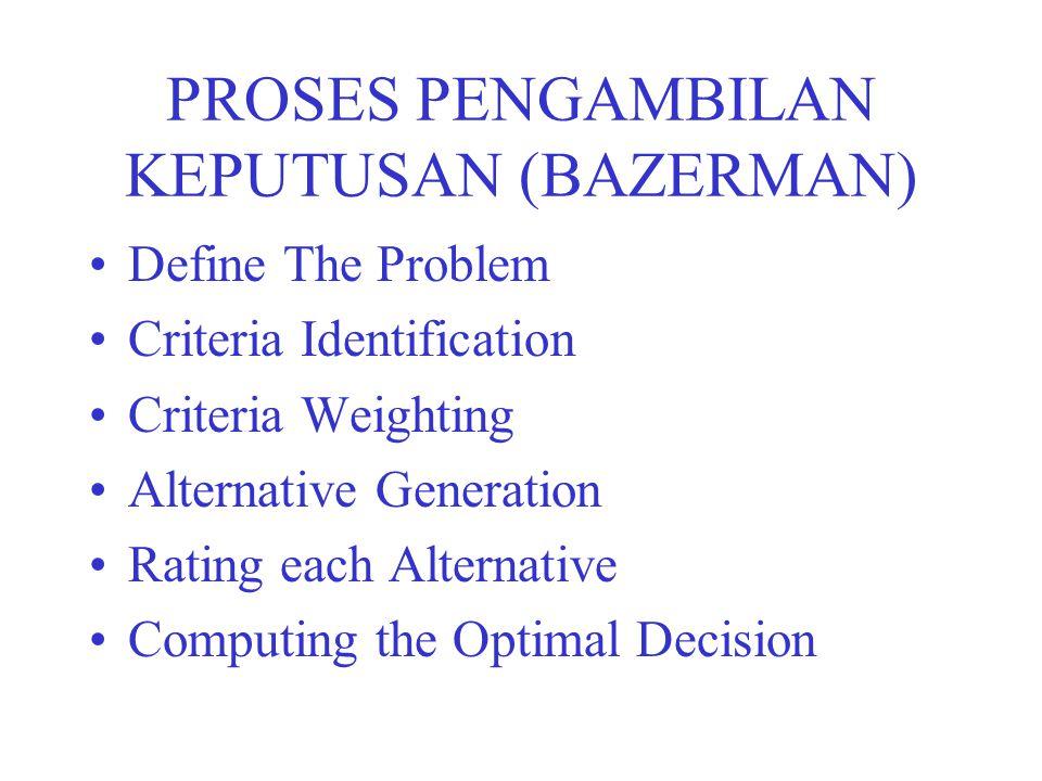 PROSES PENGAMBILAN KEPUTUSAN (BAZERMAN)