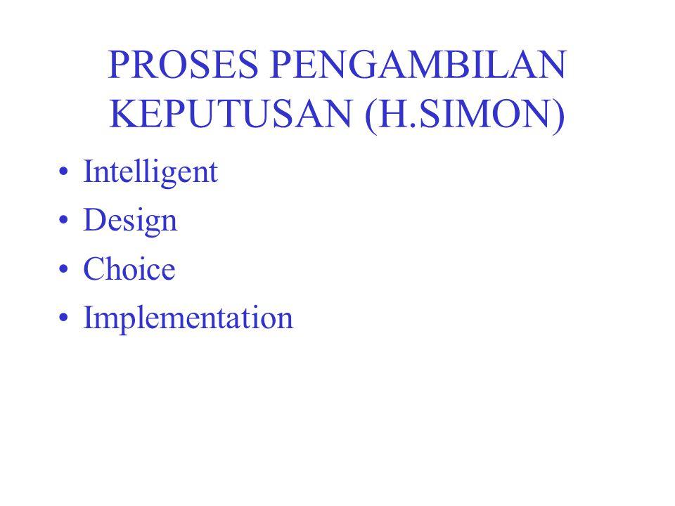PROSES PENGAMBILAN KEPUTUSAN (H.SIMON)