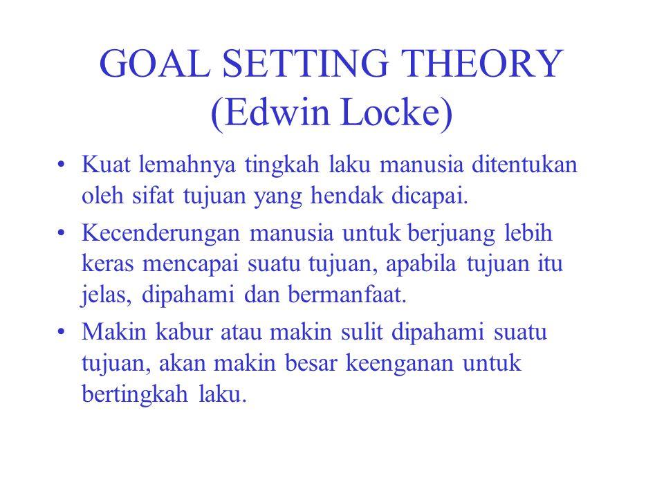 GOAL SETTING THEORY (Edwin Locke)