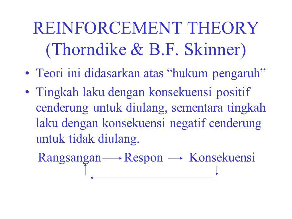 REINFORCEMENT THEORY (Thorndike & B.F. Skinner)
