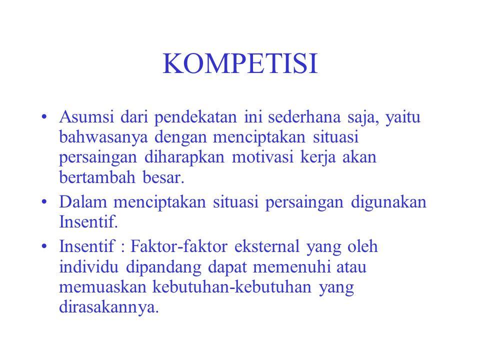 KOMPETISI