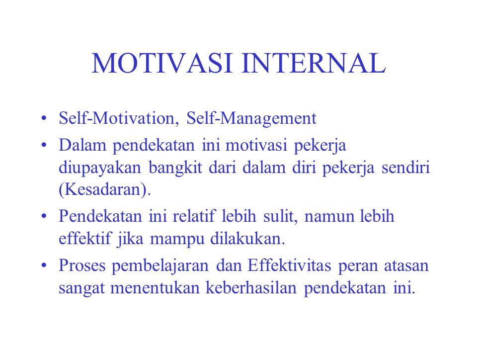 MOTIVASI INTERNAL Self-Motivation, Self-Management
