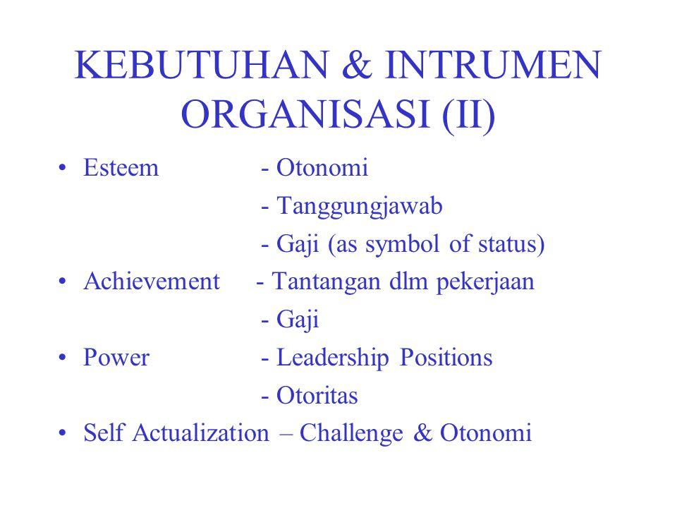 KEBUTUHAN & INTRUMEN ORGANISASI (II)