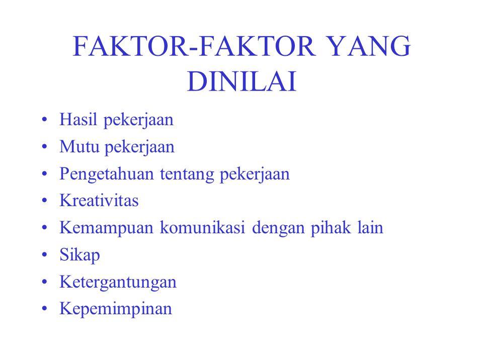 FAKTOR-FAKTOR YANG DINILAI