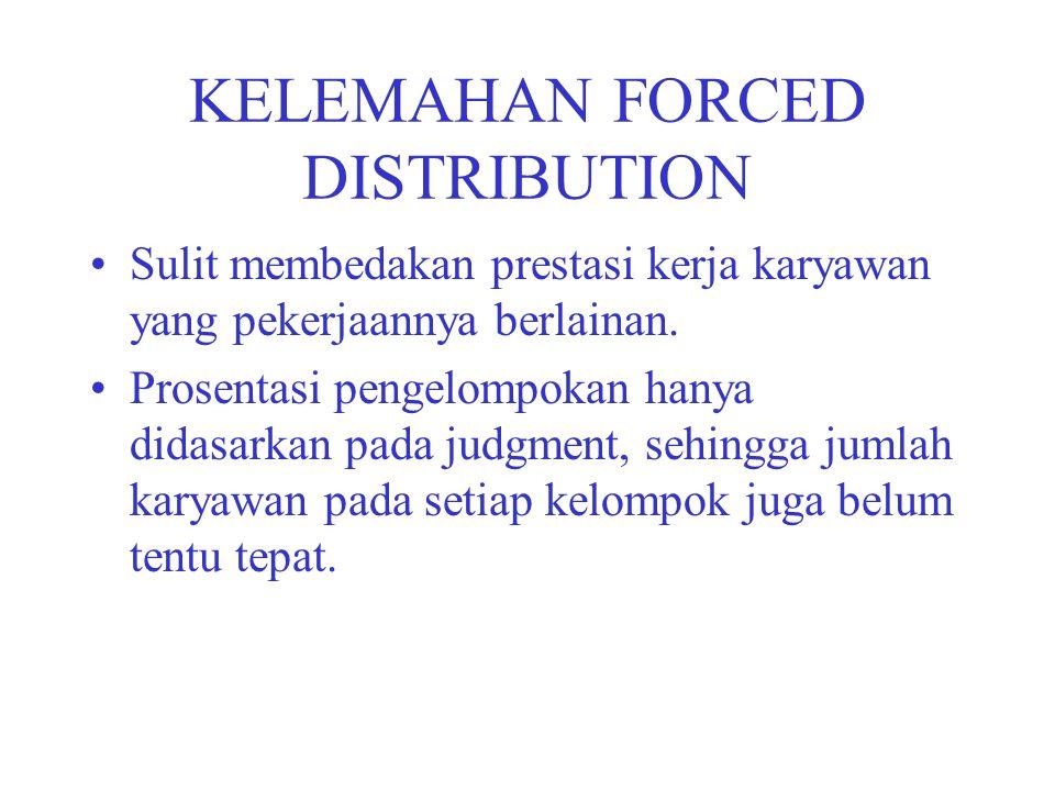 KELEMAHAN FORCED DISTRIBUTION