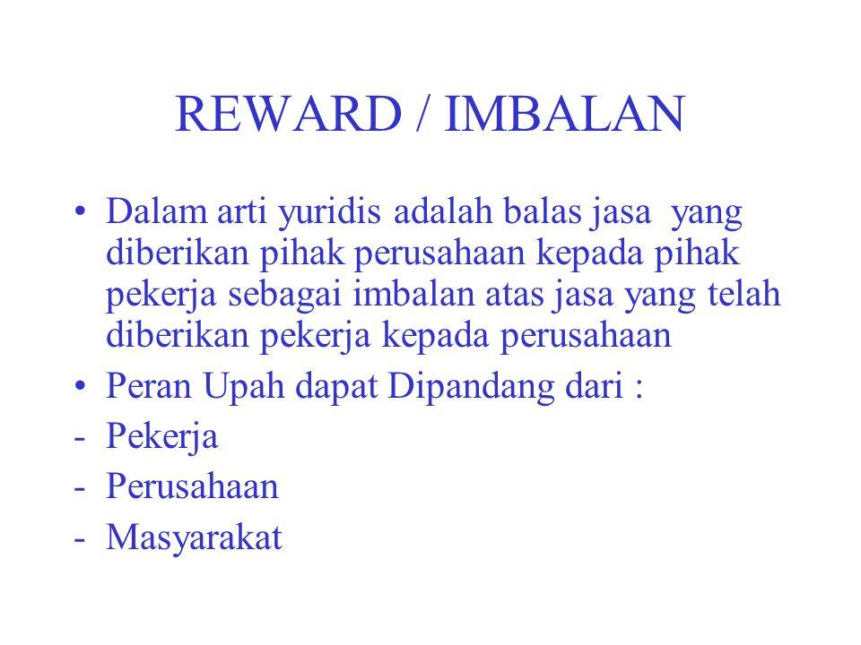 REWARD / IMBALAN