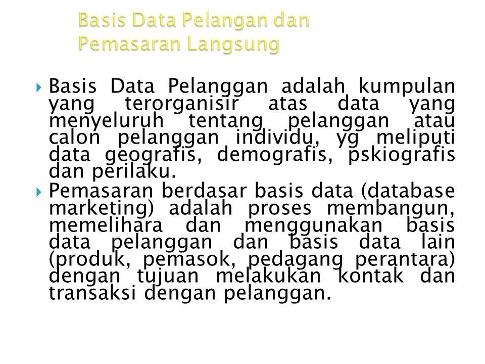 Basis Data Pelangan dan Pemasaran Langsung