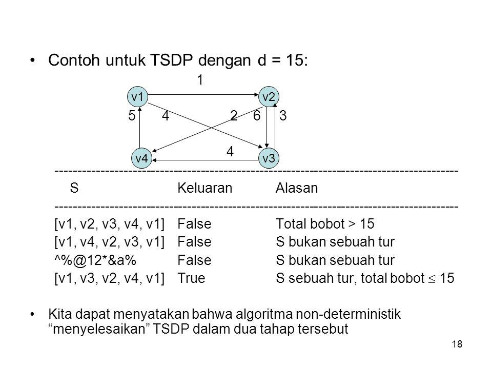 Contoh untuk TSDP dengan d = 15: