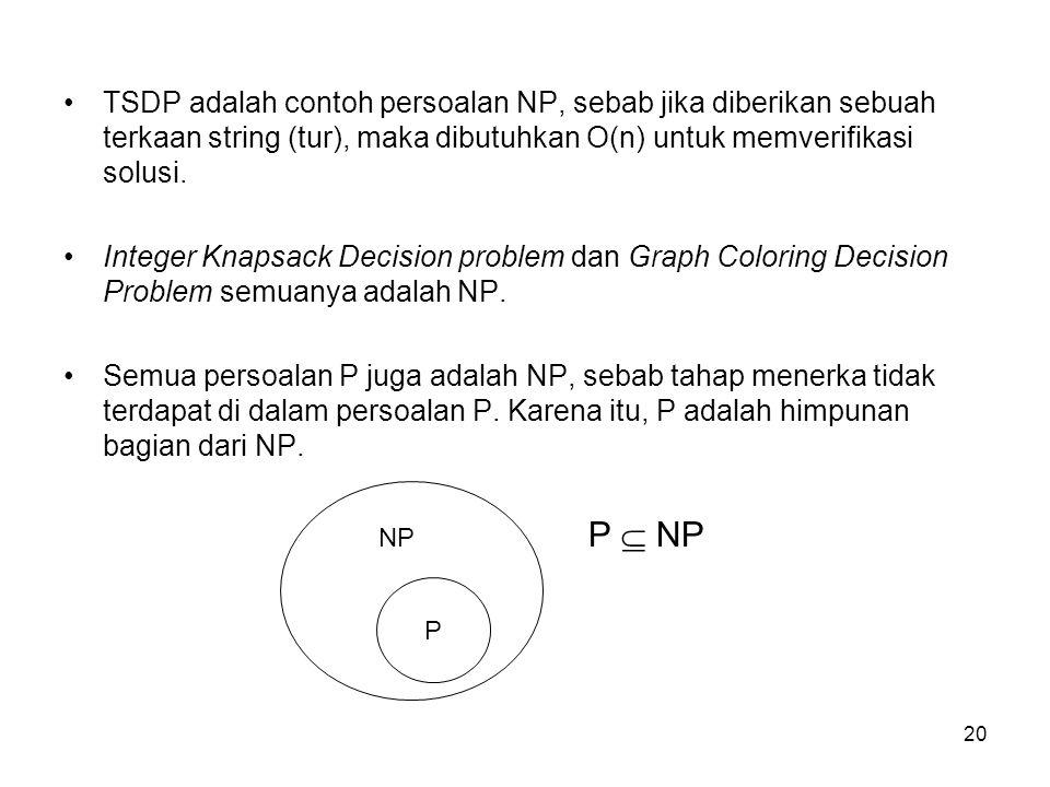TSDP adalah contoh persoalan NP, sebab jika diberikan sebuah terkaan string (tur), maka dibutuhkan O(n) untuk memverifikasi solusi.