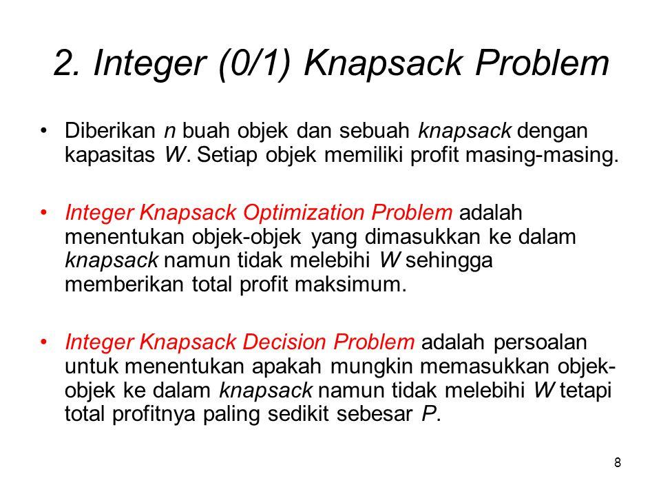 2. Integer (0/1) Knapsack Problem