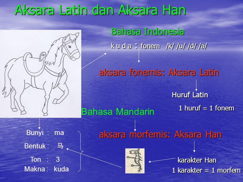 Aksara Latin dan Aksara Han