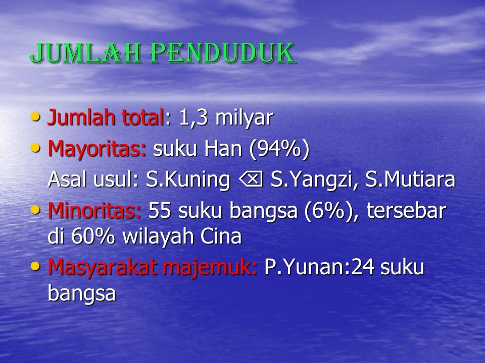 Jumlah Penduduk Jumlah total: 1,3 milyar Mayoritas: suku Han (94%)