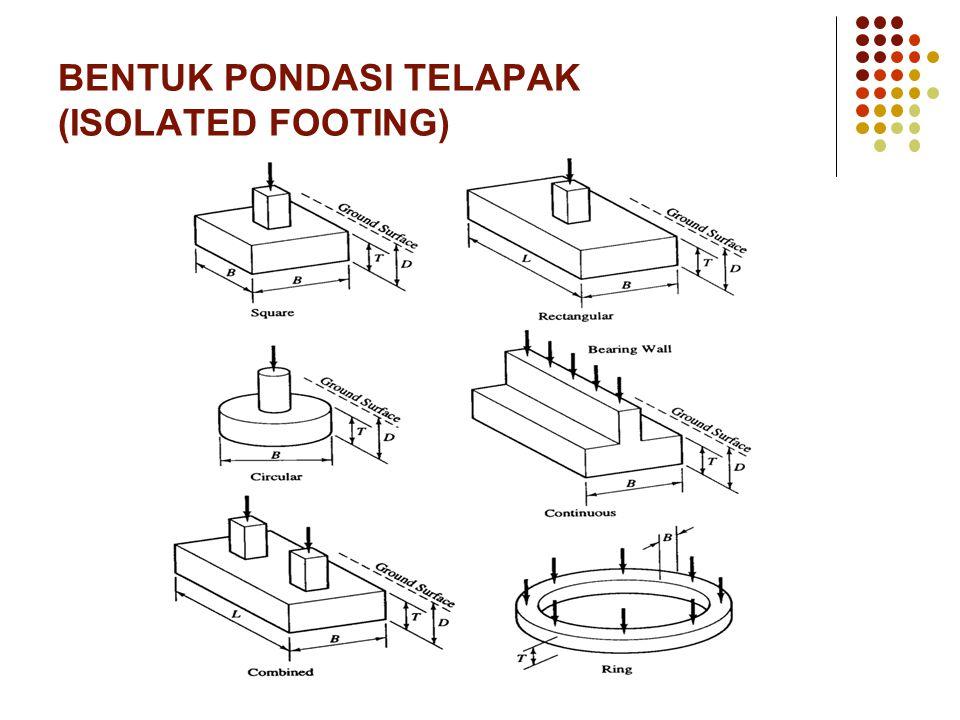 BENTUK PONDASI TELAPAK (ISOLATED FOOTING)