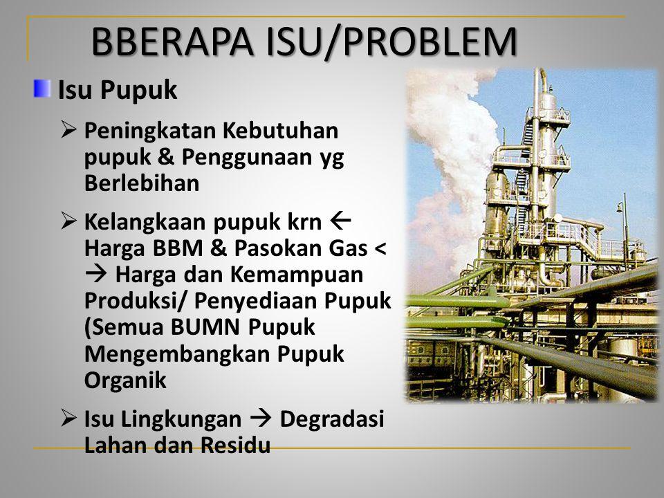 BBERAPA ISU/PROBLEM Isu Pupuk