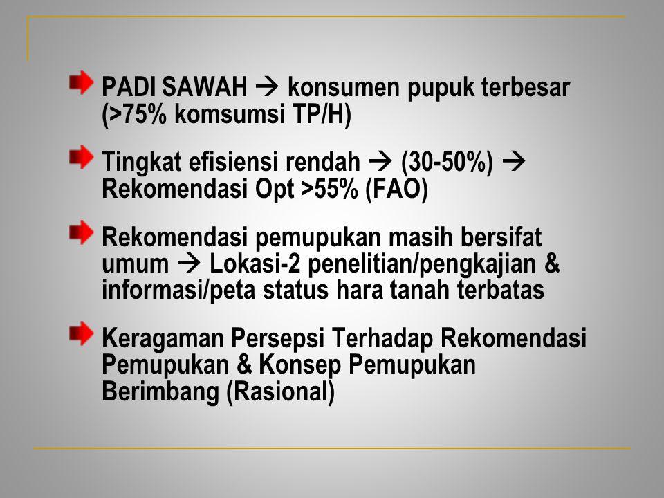 PADI SAWAH  konsumen pupuk terbesar (>75% komsumsi TP/H)