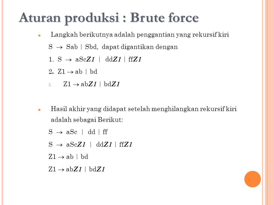 Aturan produksi : Brute force