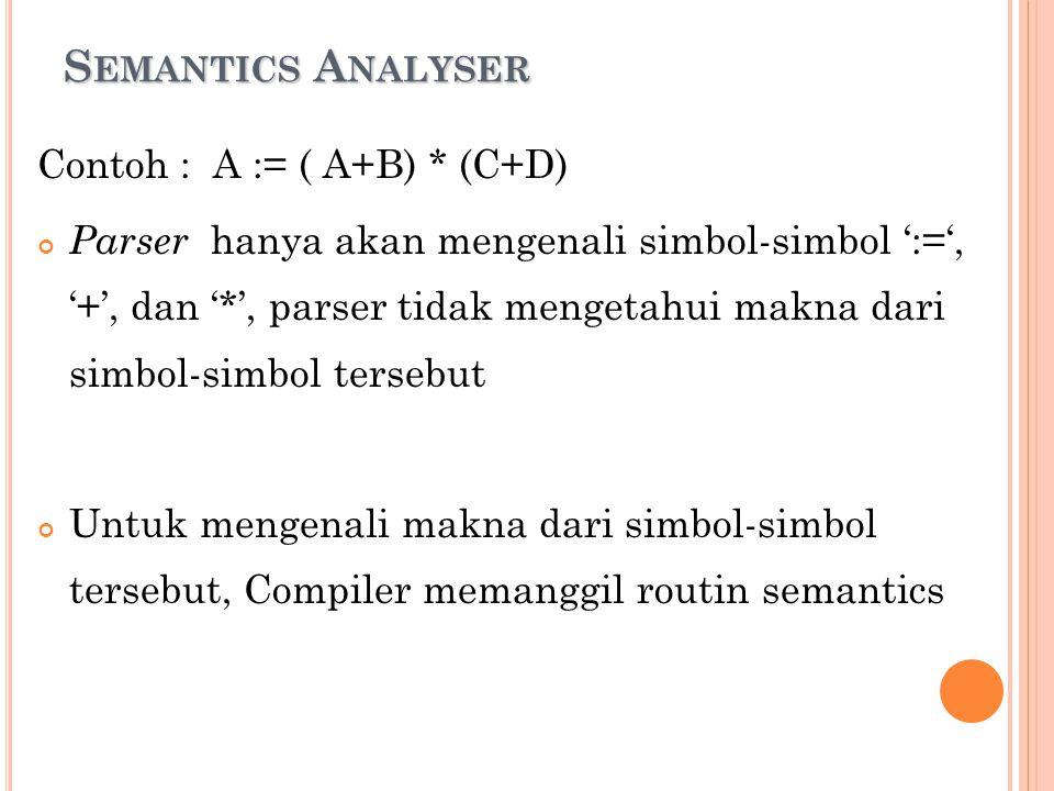 Semantics Analyser Contoh : A := ( A+B) * (C+D)