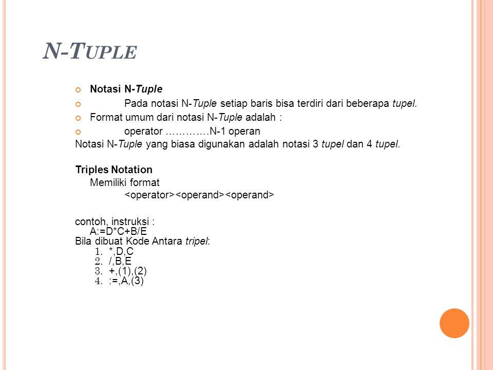N-Tuple Notasi N-Tuple