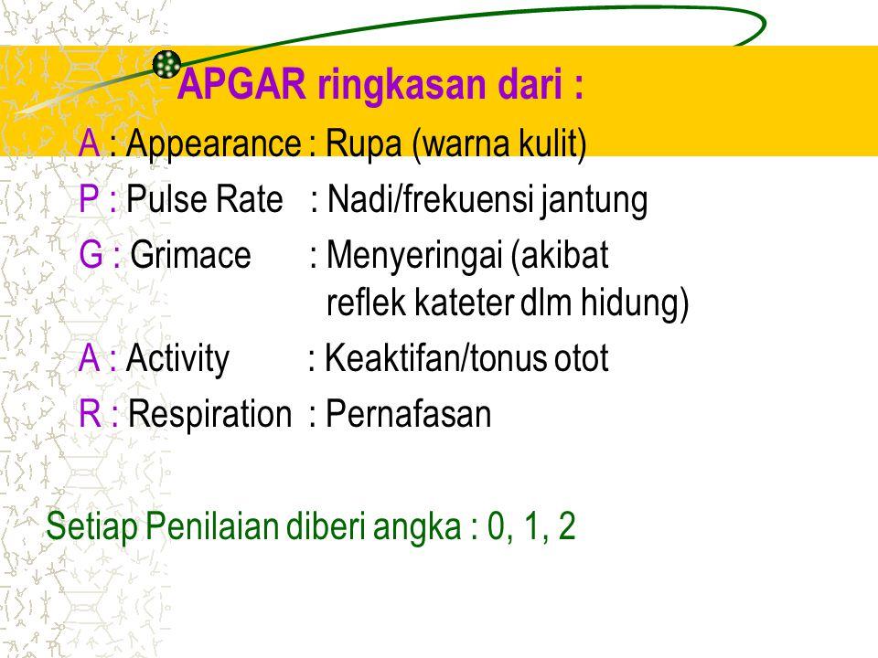 APGAR ringkasan dari : A : Appearance : Rupa (warna kulit)