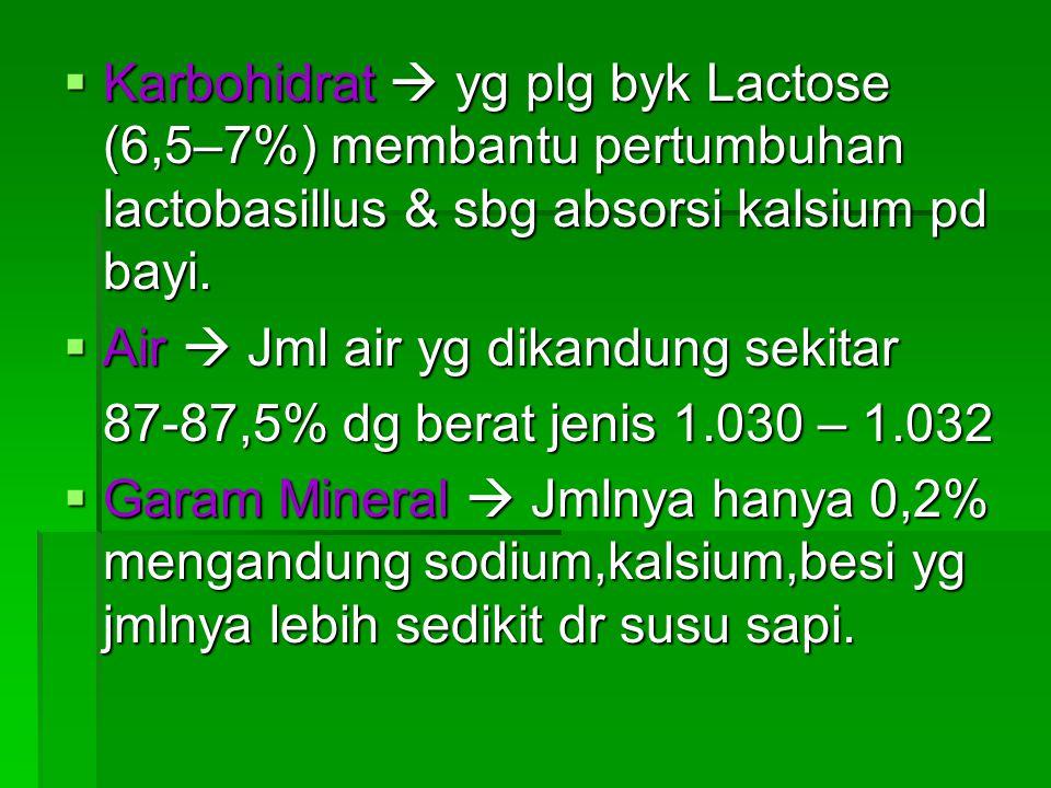 Karbohidrat  yg plg byk Lactose (6,5–7%) membantu pertumbuhan lactobasillus & sbg absorsi kalsium pd bayi.