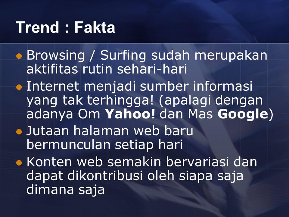 Trend : Fakta Browsing / Surfing sudah merupakan aktifitas rutin sehari-hari.