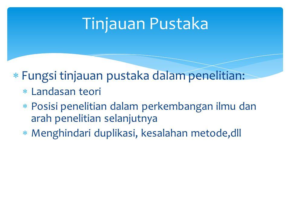 Tinjauan Pustaka Fungsi tinjauan pustaka dalam penelitian:
