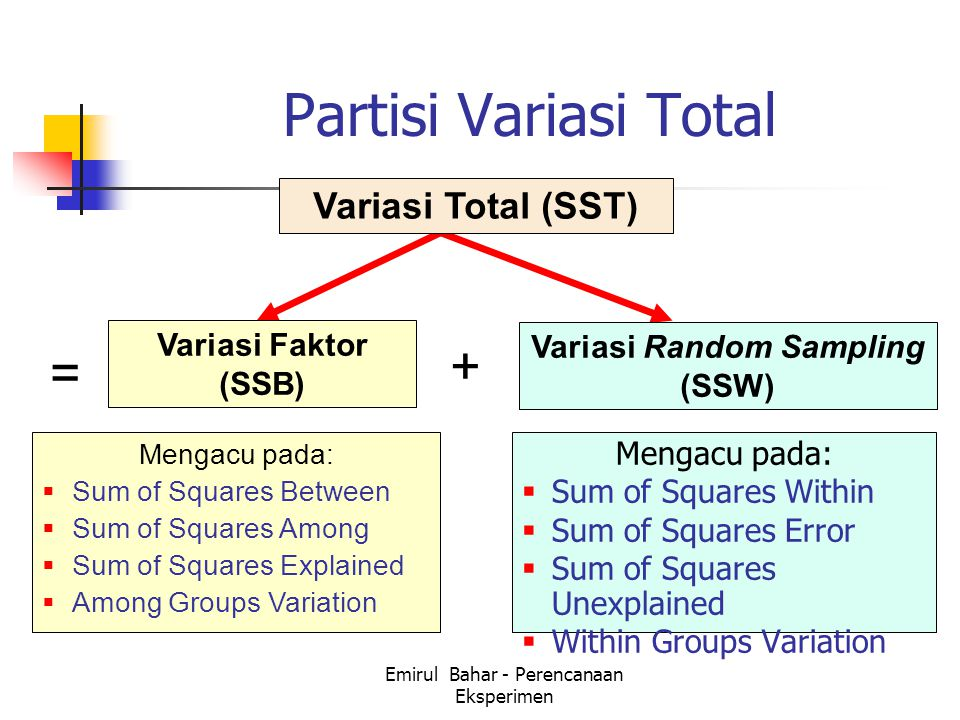 Variasi Random Sampling (SSW)
