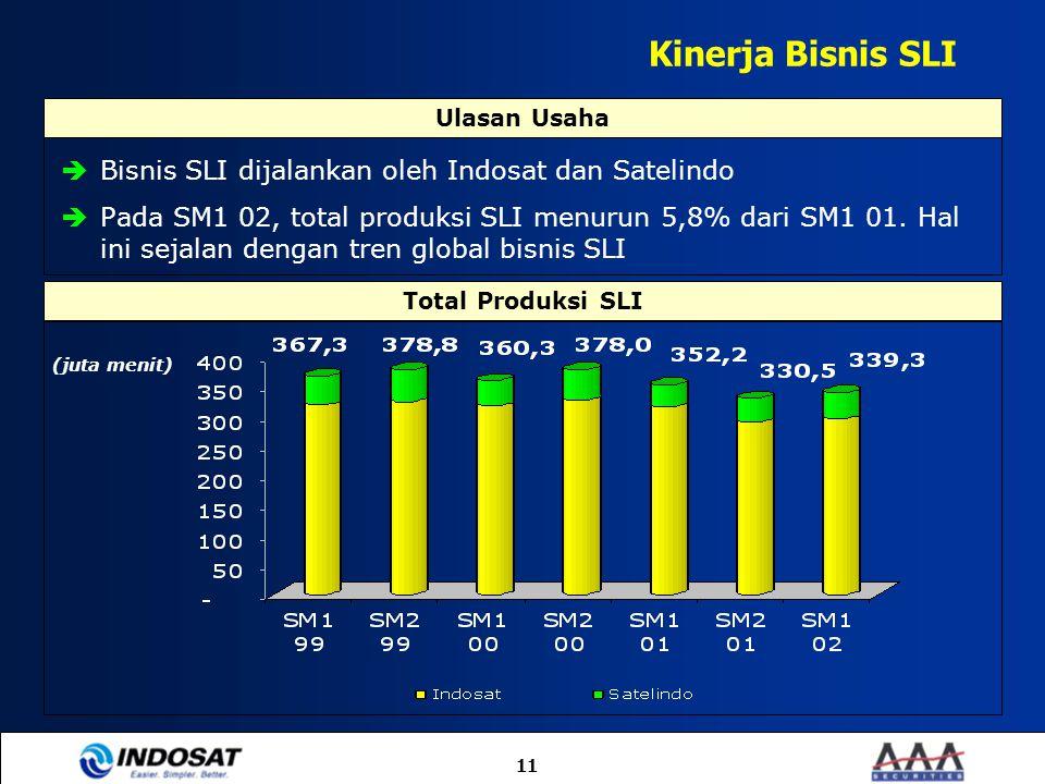 Kinerja Bisnis SLI Bisnis SLI dijalankan oleh Indosat dan Satelindo