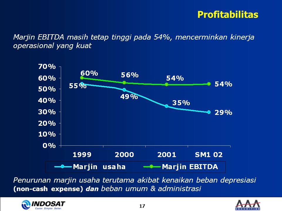 Profitabilitas Marjin EBITDA masih tetap tinggi pada 54%, mencerminkan kinerja operasional yang kuat.