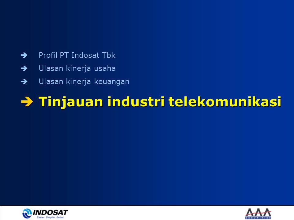 Tinjauan industri telekomunikasi