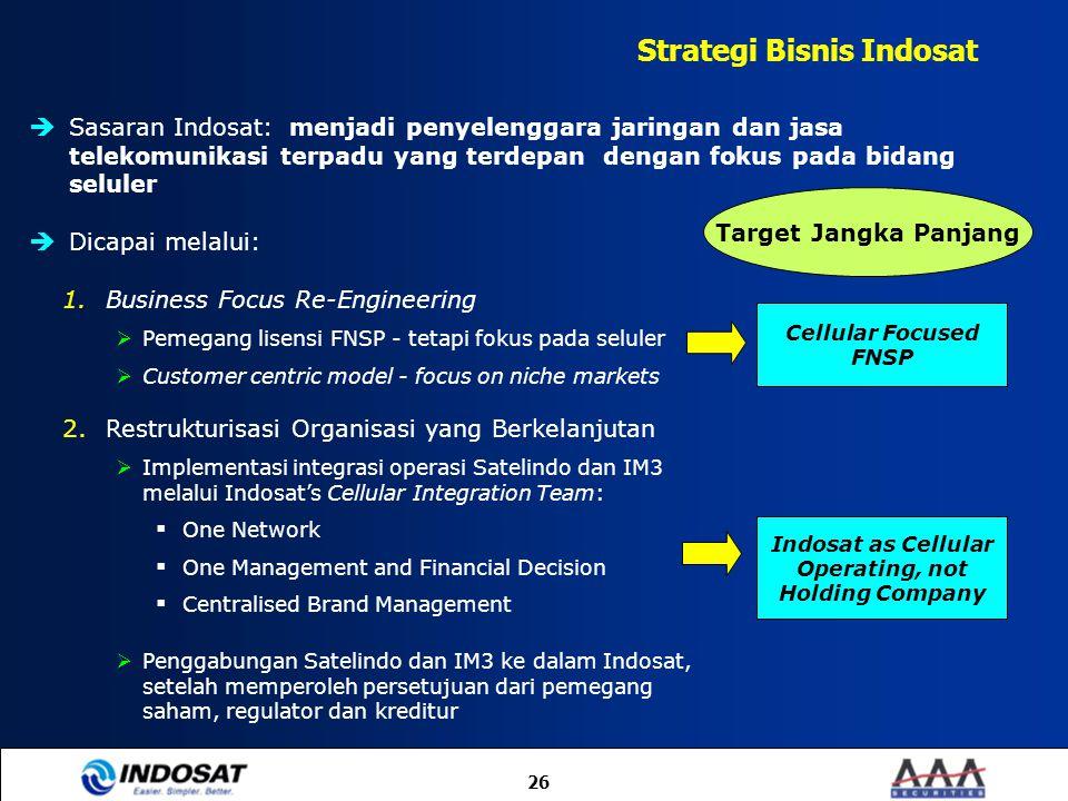 Strategi Bisnis Indosat