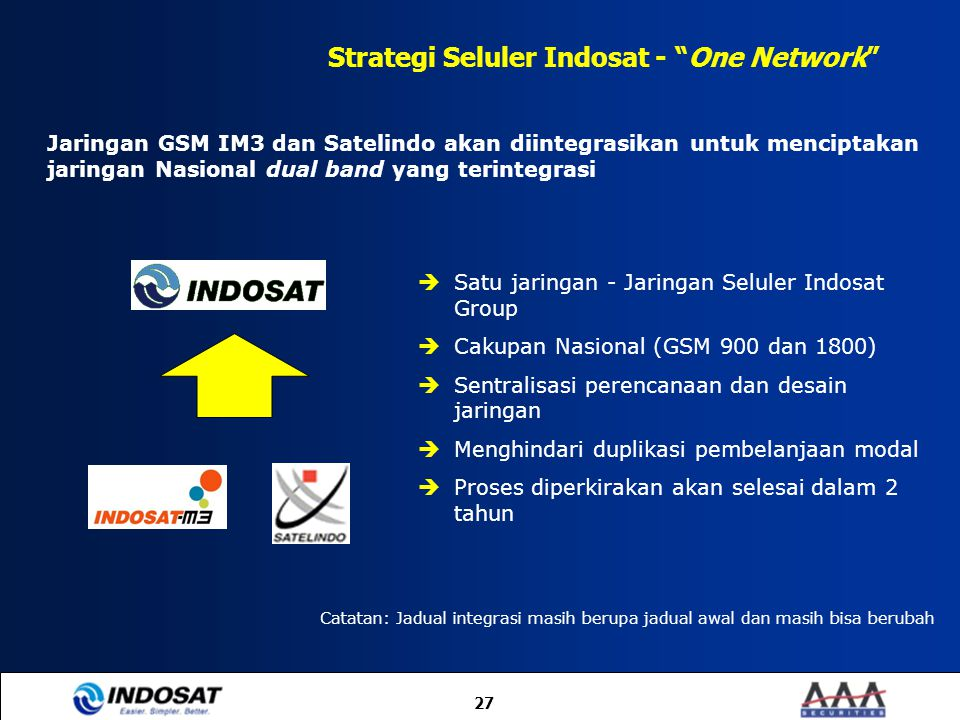 Strategi Seluler Indosat - One Network