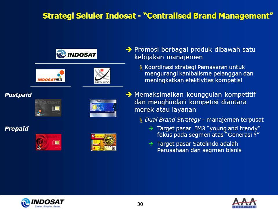 Strategi Seluler Indosat - Centralised Brand Management