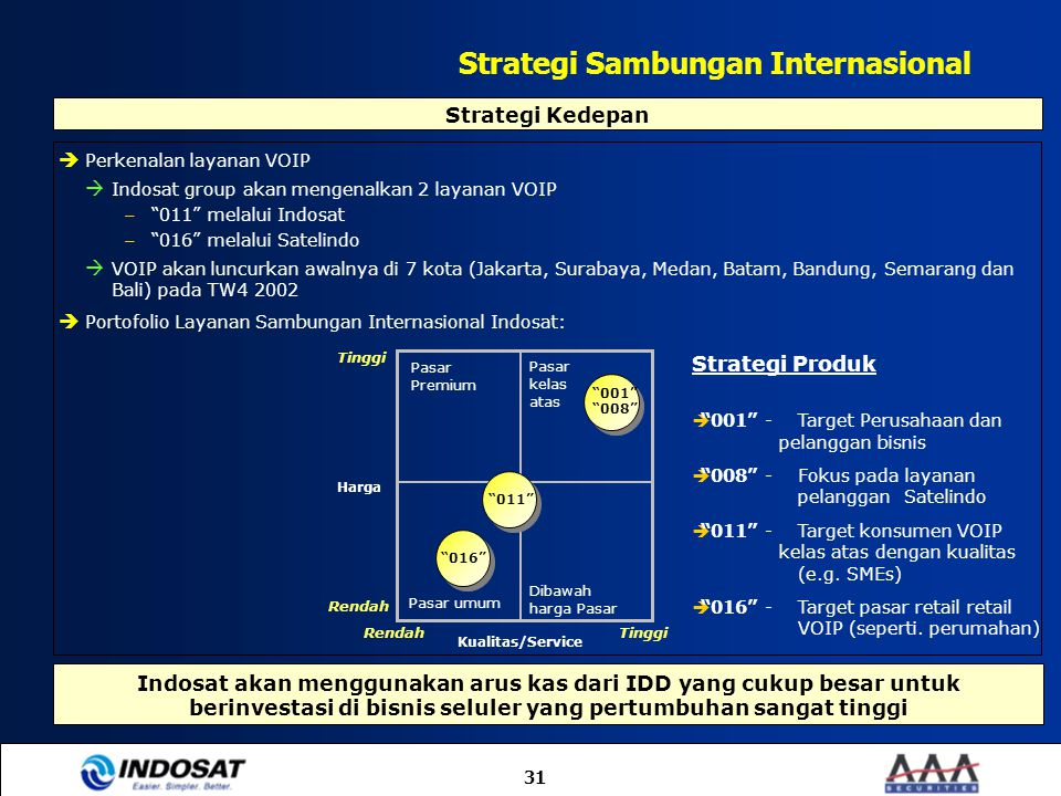 Strategi Sambungan Internasional