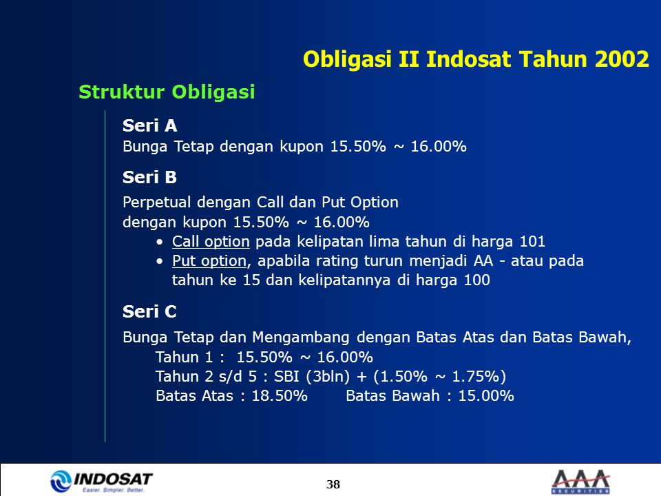 Obligasi II Indosat Tahun 2002