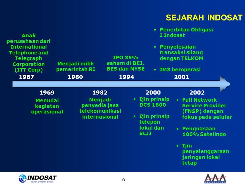 SEJARAH INDOSAT Penerbitan Obligasi I Indosat. Penyelesaian transaksi silang dengan TELKOM. IM3 beroperasi.
