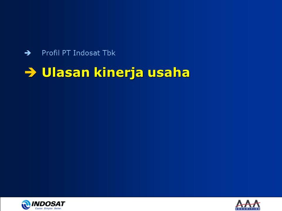 Profil PT Indosat Tbk Ulasan kinerja usaha