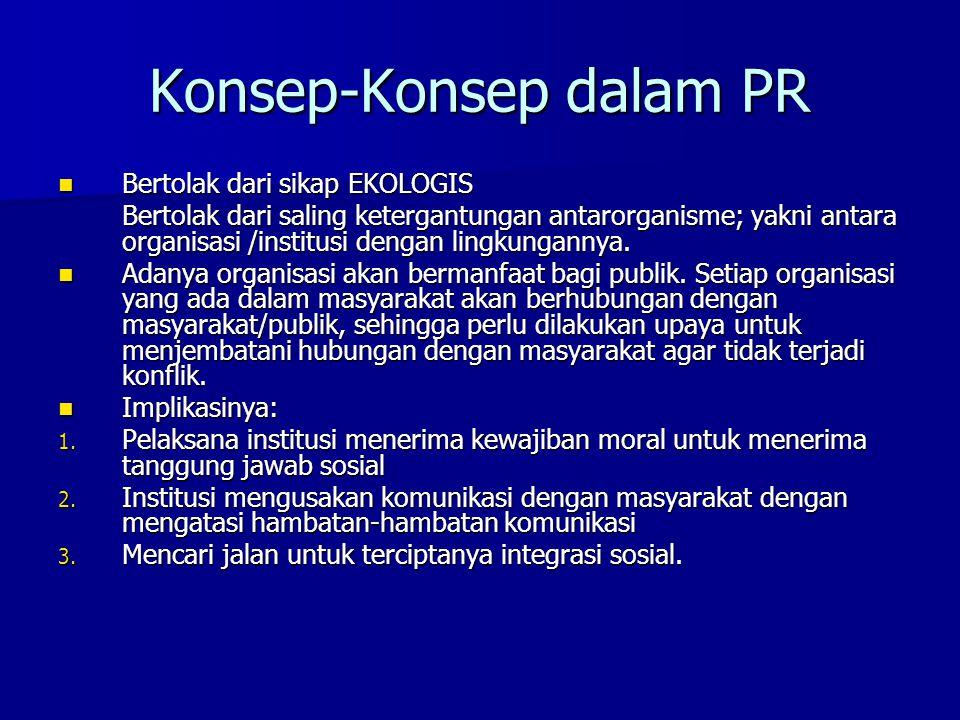 Konsep-Konsep dalam PR