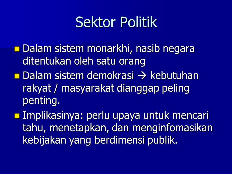 Sektor Politik Dalam sistem monarkhi, nasib negara ditentukan oleh satu orang.