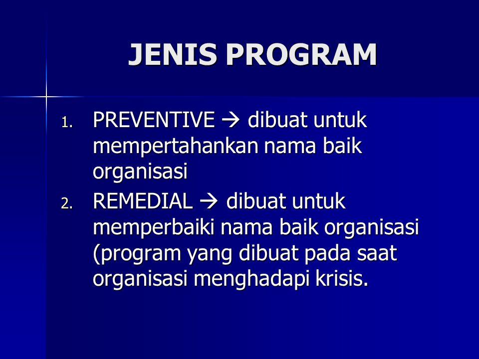 JENIS PROGRAM PREVENTIVE  dibuat untuk mempertahankan nama baik organisasi.