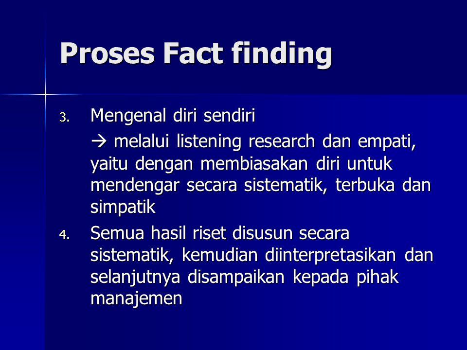 Proses Fact finding Mengenal diri sendiri