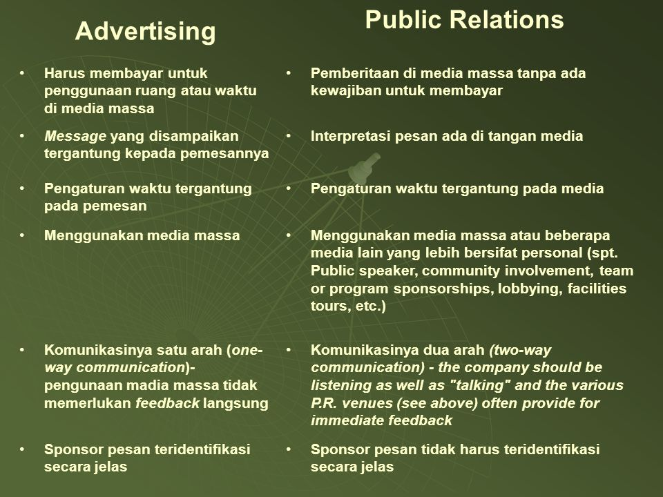 Advertising Public Relations