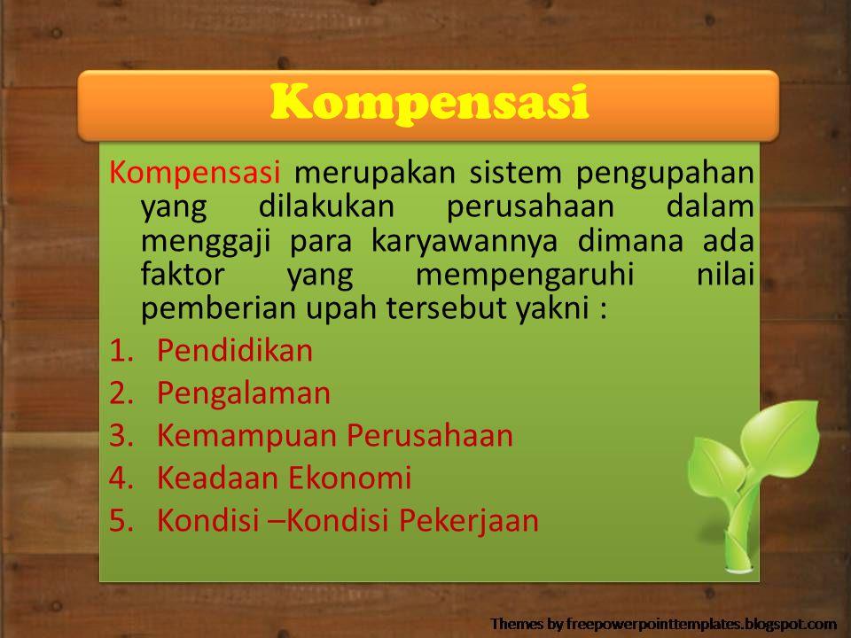 Kompensasi