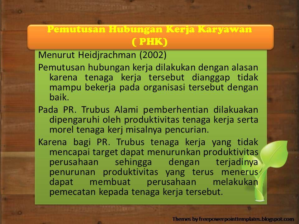 Pemutusan Hubungan Kerja Karyawan ( PHK)