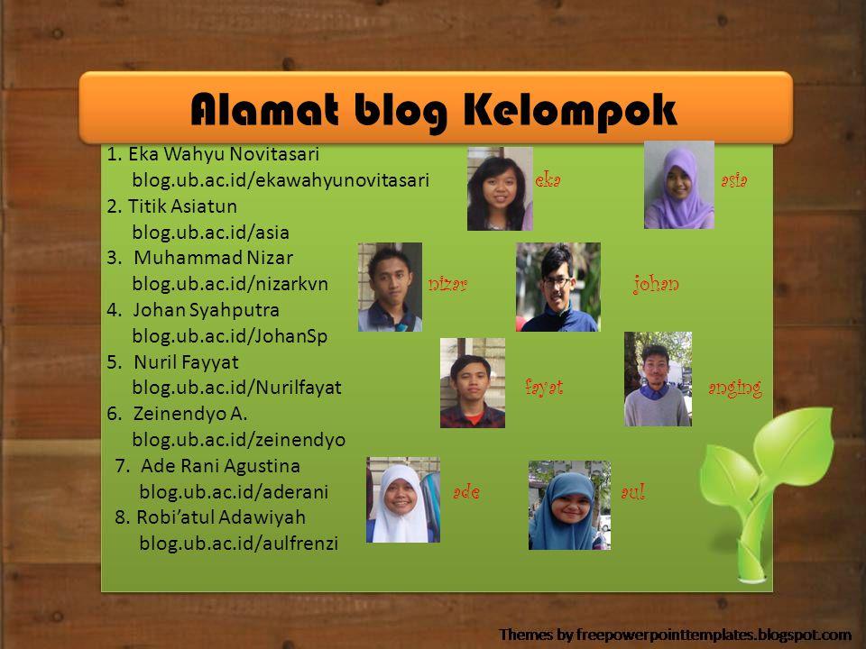 Alamat blog Kelompok