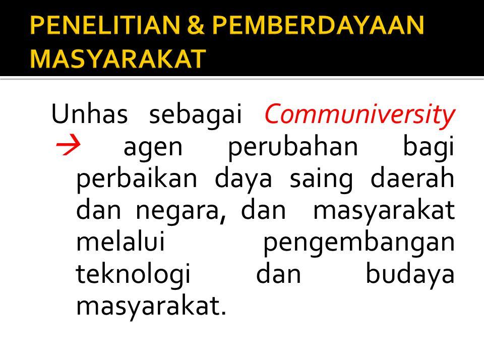 PENELITIAN & PEMBERDAYAAN MASYARAKAT
