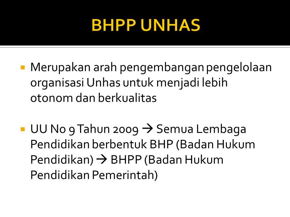 BHPP UNHAS Merupakan arah pengembangan pengelolaan organisasi Unhas untuk menjadi lebih otonom dan berkualitas.